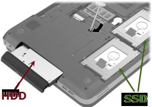 Зачем ноутбуку маленький SSD, и стоит ли ставить на него