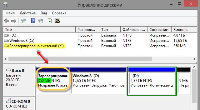 управление дисками в Windows 8.1 - фото 10