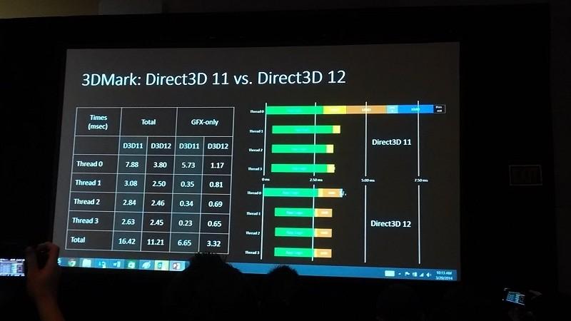 скачать Directx 12 для Windows 7 - фото 9
