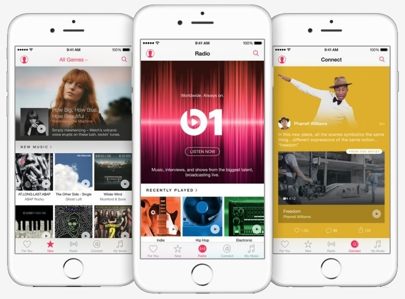 Apple music скачать приложение
