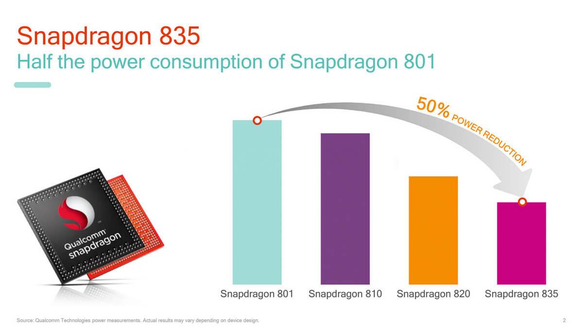 Snapdragon 835 получит полную поддержку DirectX 12