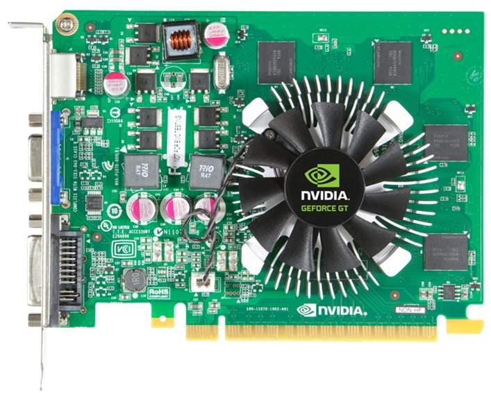 официальный сайт nvidia драйвера последняя версия