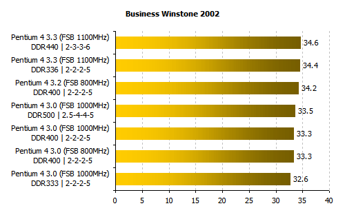 Подарок, процессор, intel, core, i5-3470, oem, 320ghz,, 6mb,, lga1155, (ivy, bridge), идеи подарков, доставка, цена