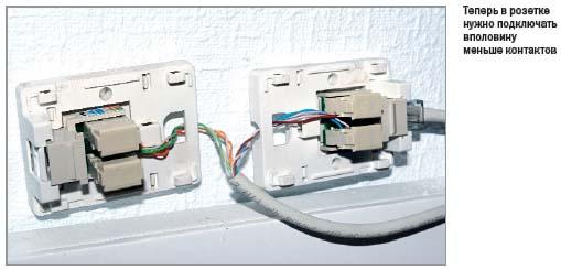 гост кабель ввгнг 3х1.5 мм2