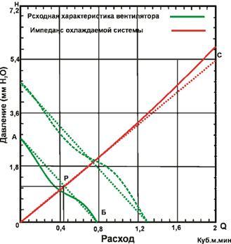 Схема разборки acer7520