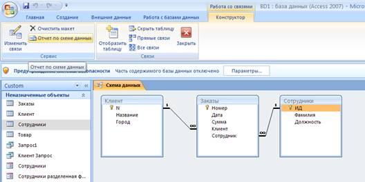 Схема данных в аксессе