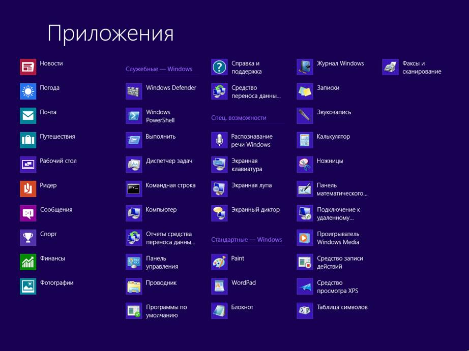 проги для windows 8