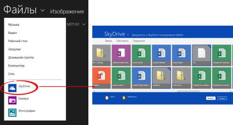 Учетная запись Microsoft в Windows 8