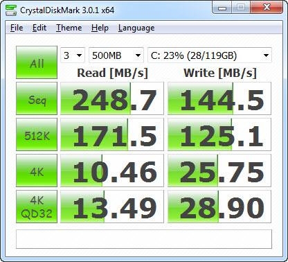 Сколько проживет ваш SSD