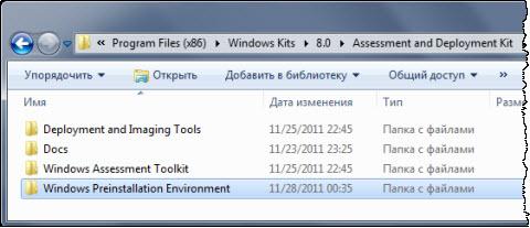 Windows PE